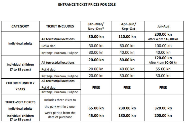 Price list for tickets to the KRKA Waterfall Park / Source: http://www.np-krka.hr/