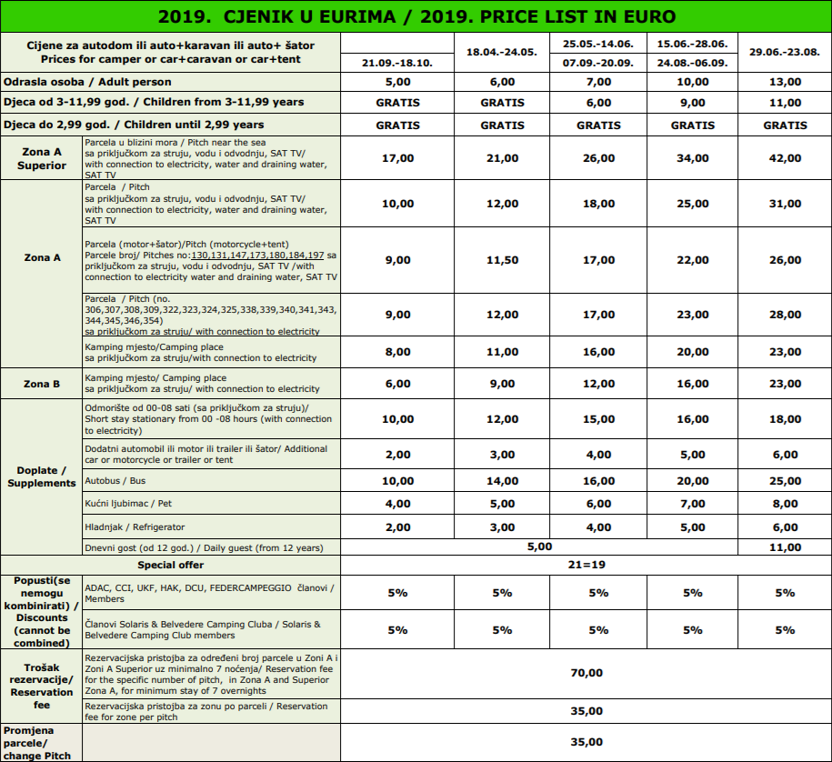 Price list for camping in Croatia
