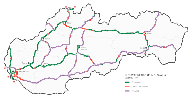 Motorways and vignettes in Slovakia / Source: Wikipedia.